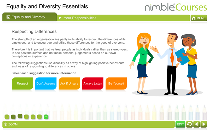 Equality and Diversity Essentials