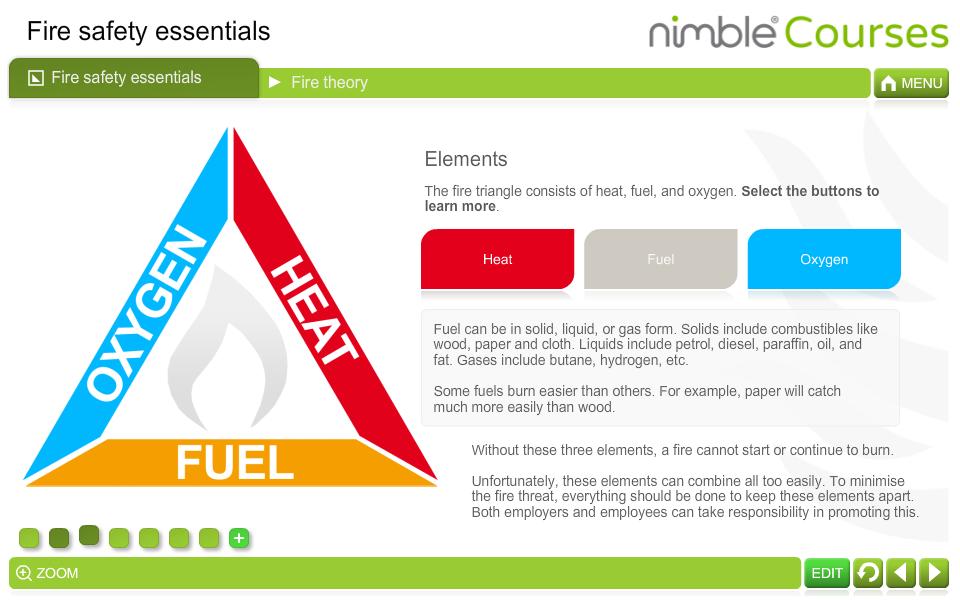 Fire Safety Essentials