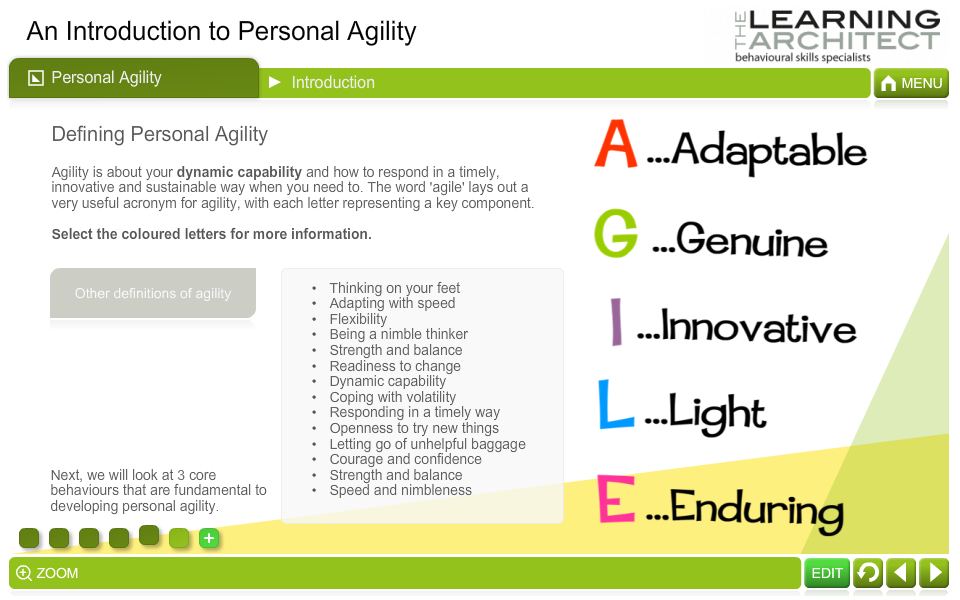 An Introduction to Personal Agility