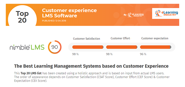 We're top 20 best LMS, based on customer experience