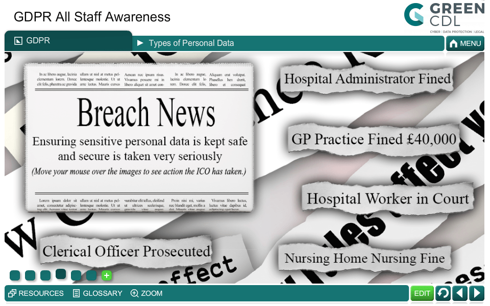 GDPR All Staff Awareness