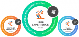 A Nimble Elearning hat trick: Top 20 LMS based on User Experience