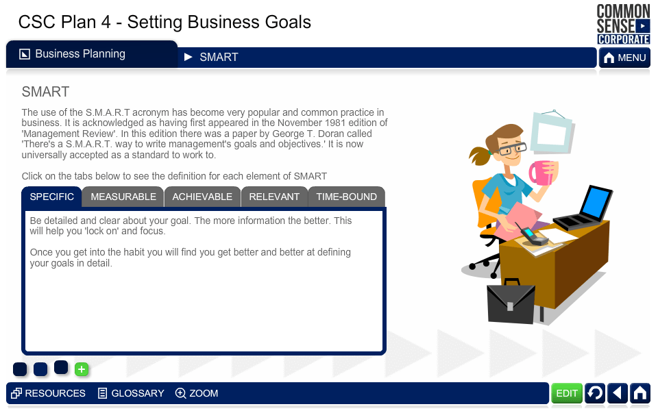 CSC Business Plan 4; Setting Business Goals