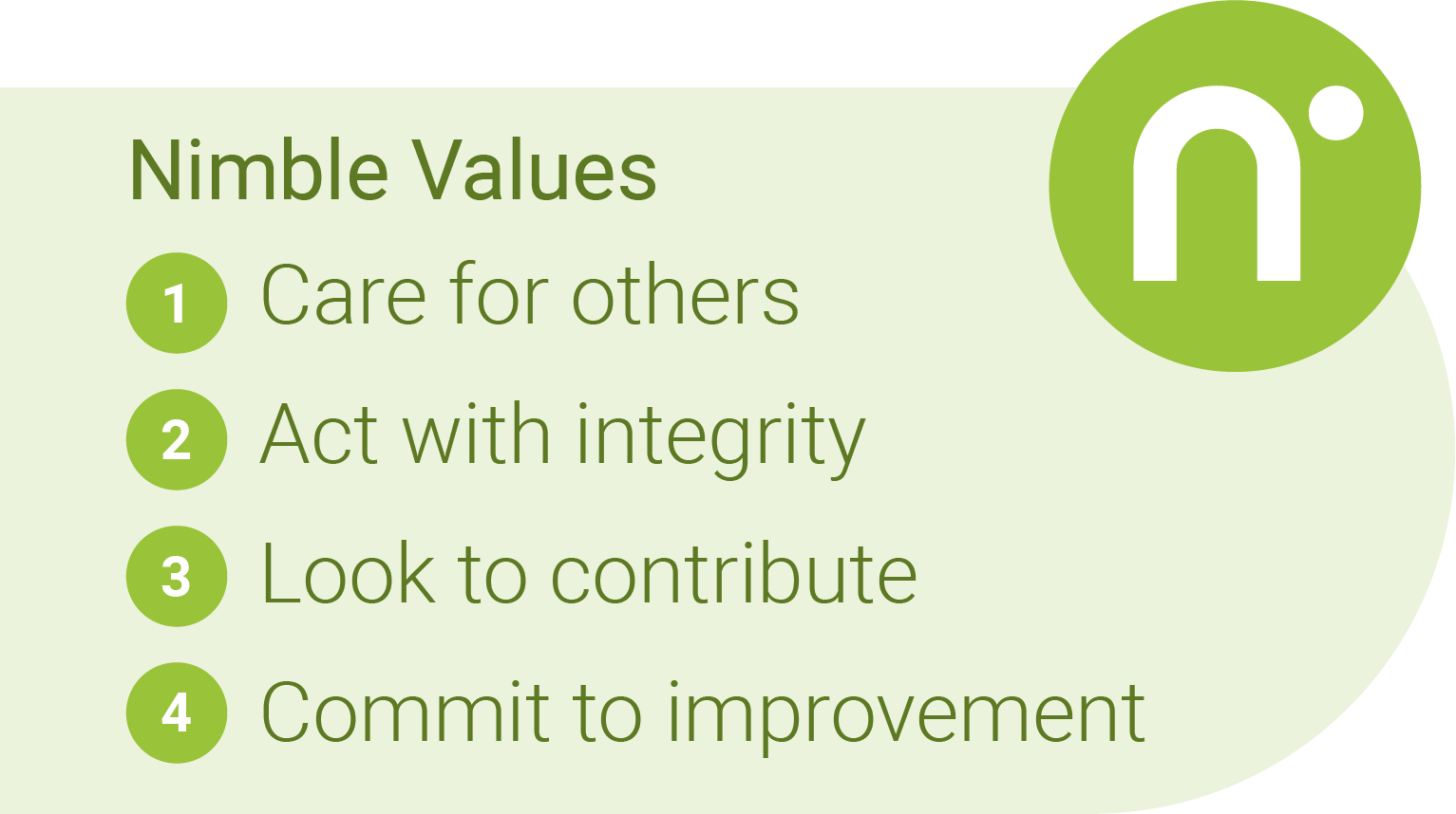 1. Care for others, 2. Act with integrity, 3. Look to contribute, 4. Commit to imporvement